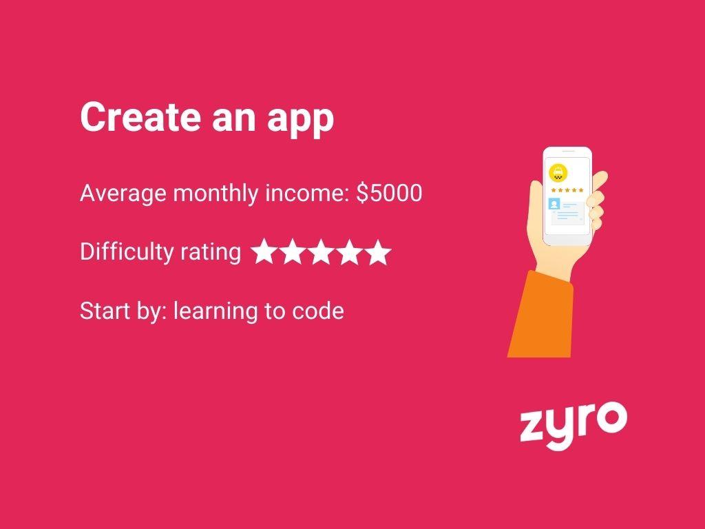 Infografica crea un'app