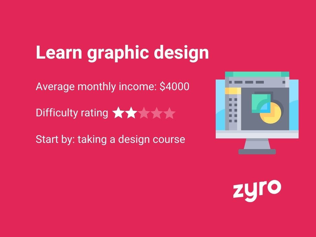 Infografica designer grafico