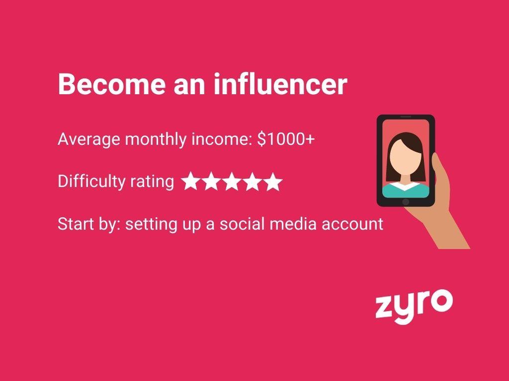 Infografica influencer