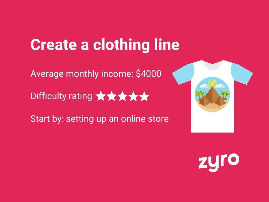 Infografica linea di abbigliamento