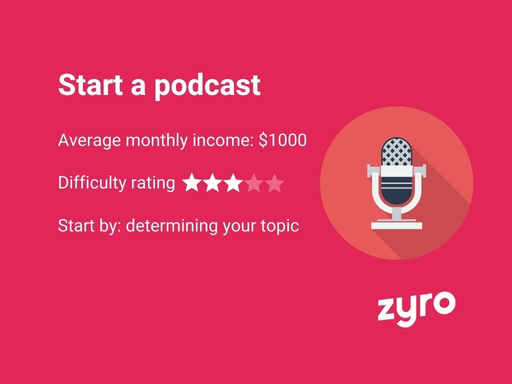 Infografica podcast
