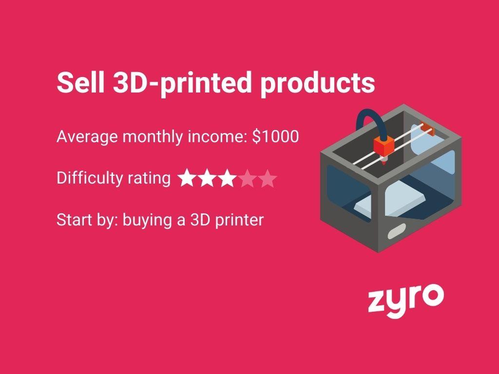 Infografica prodotti stampati in 3D
