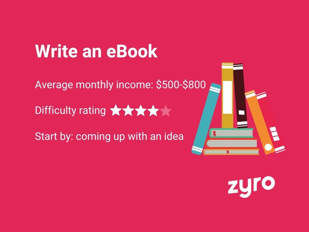 Infografica scrivi un eBook