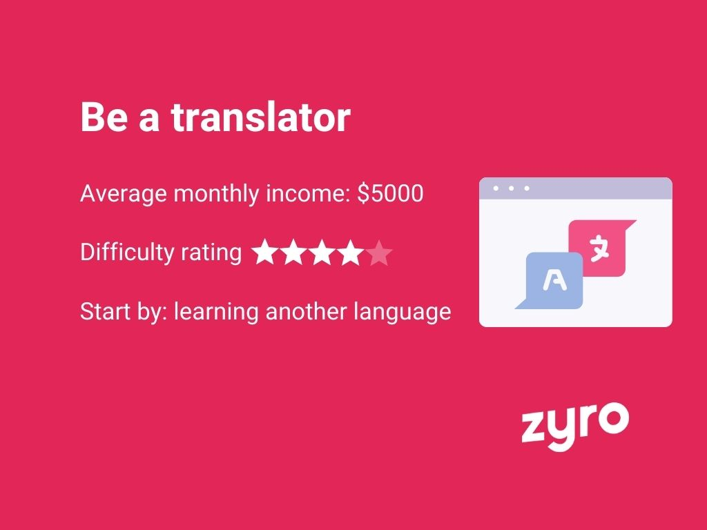 Infografica traduttore