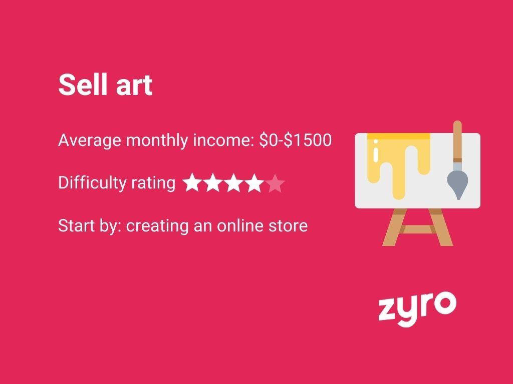 Infografica vendere arte
