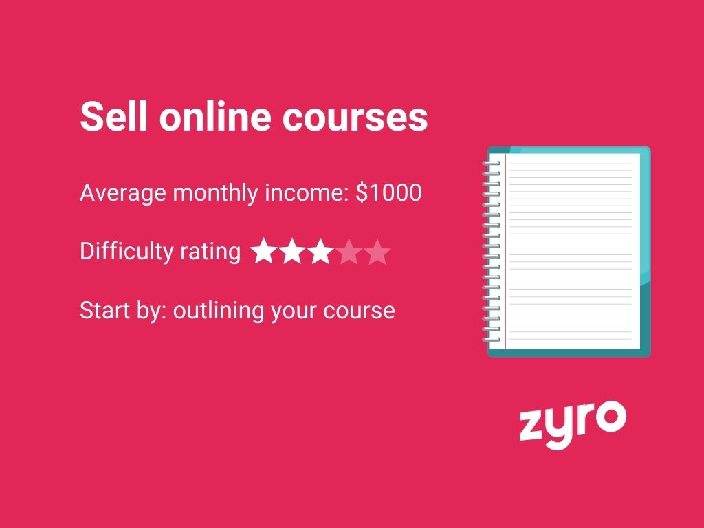 Sell online courses infographic