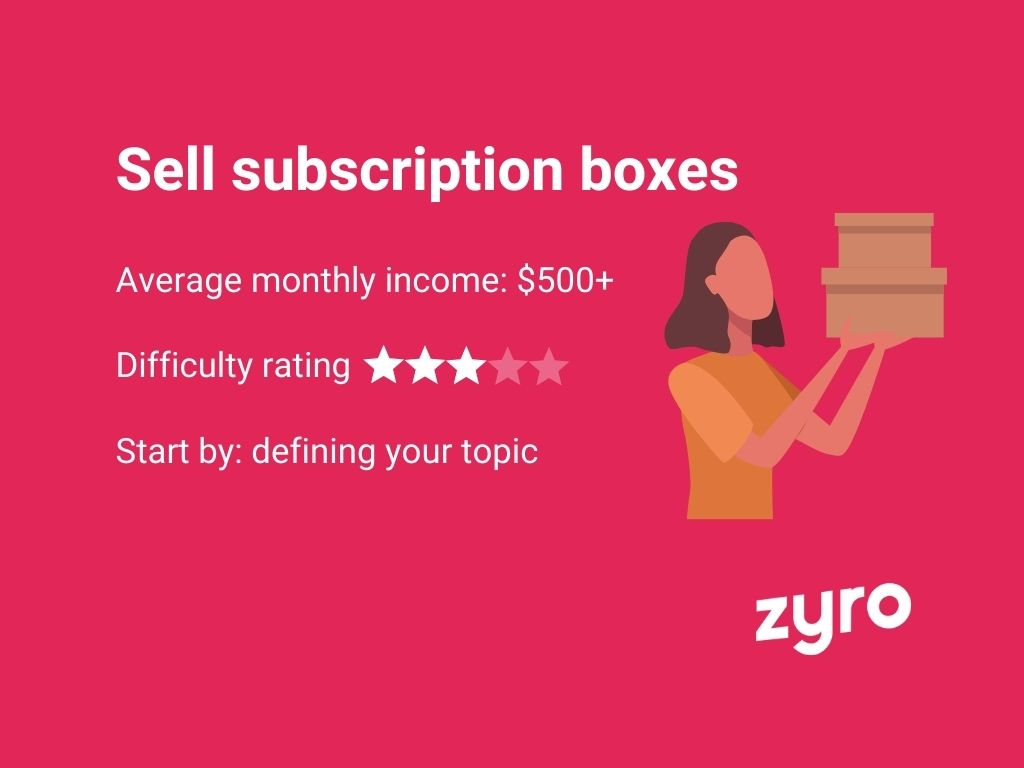 Subscription boxes infographic