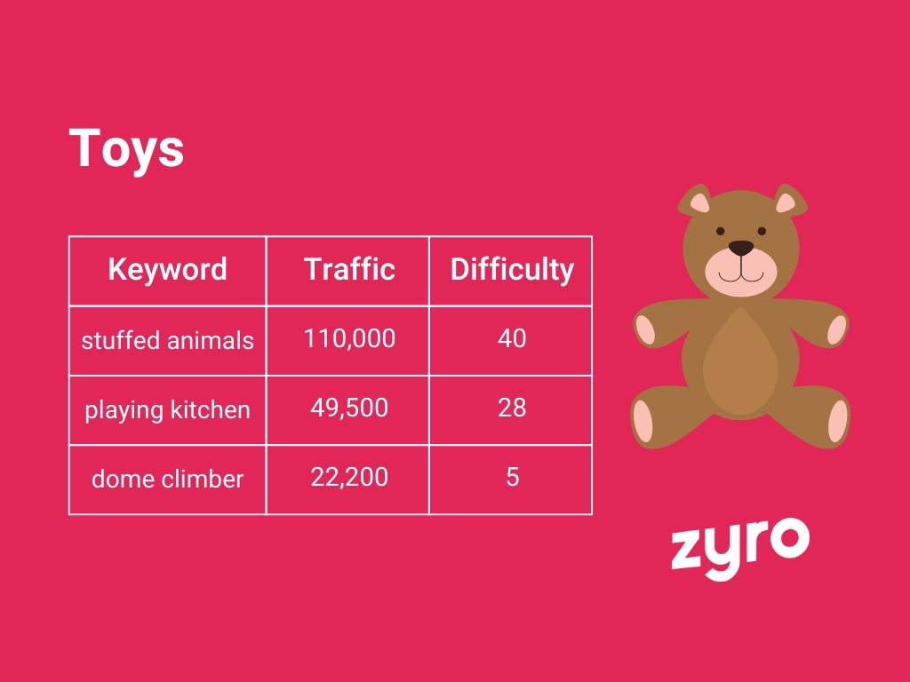 Toys infographic