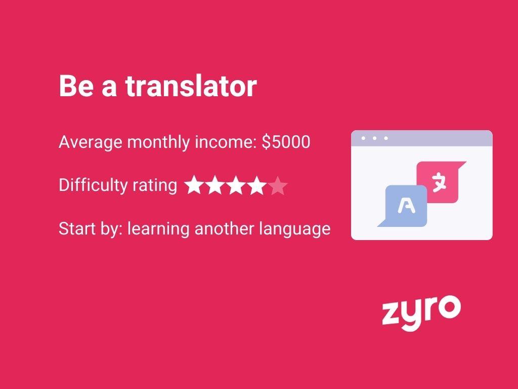 Translator infographic