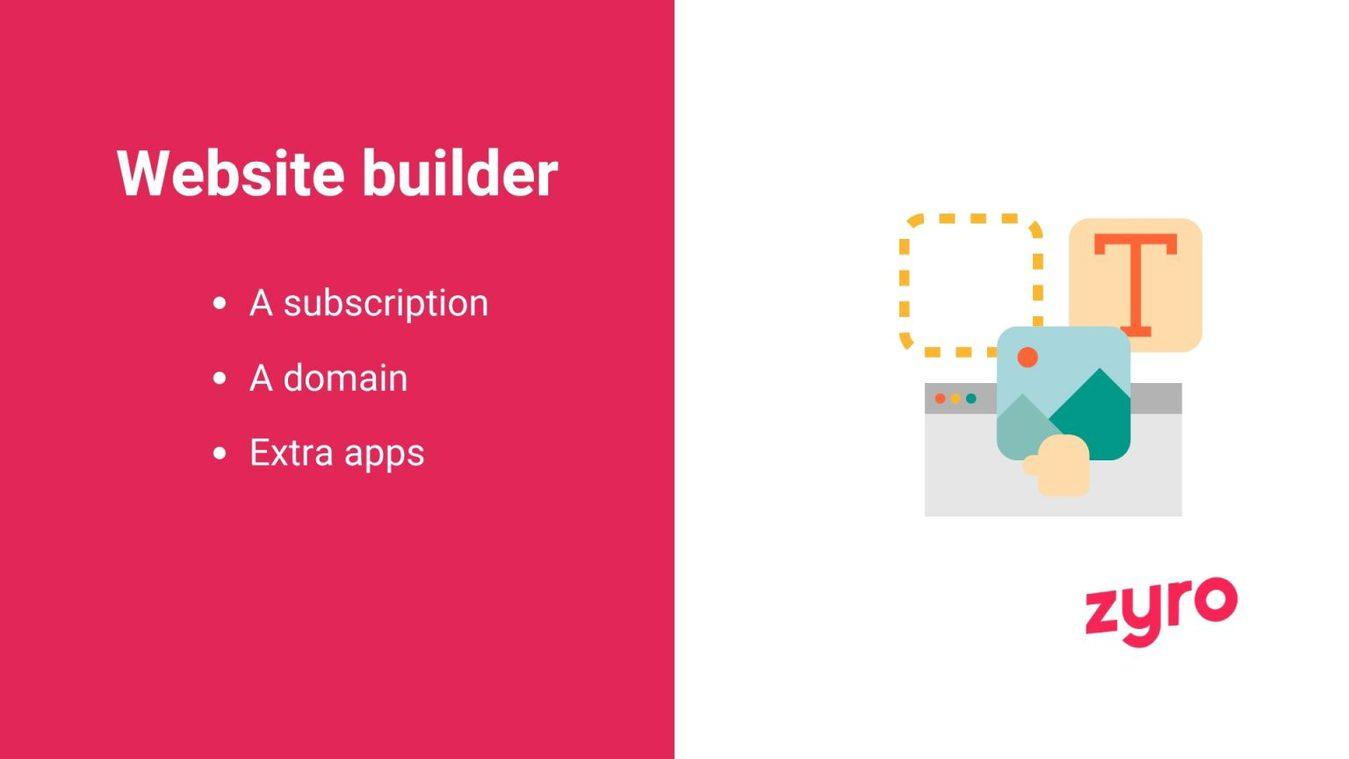 Website builder infographic