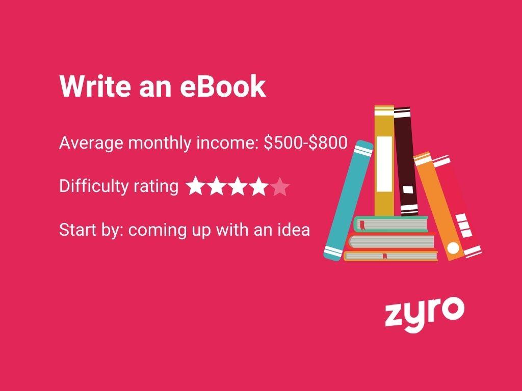 eBook infographic