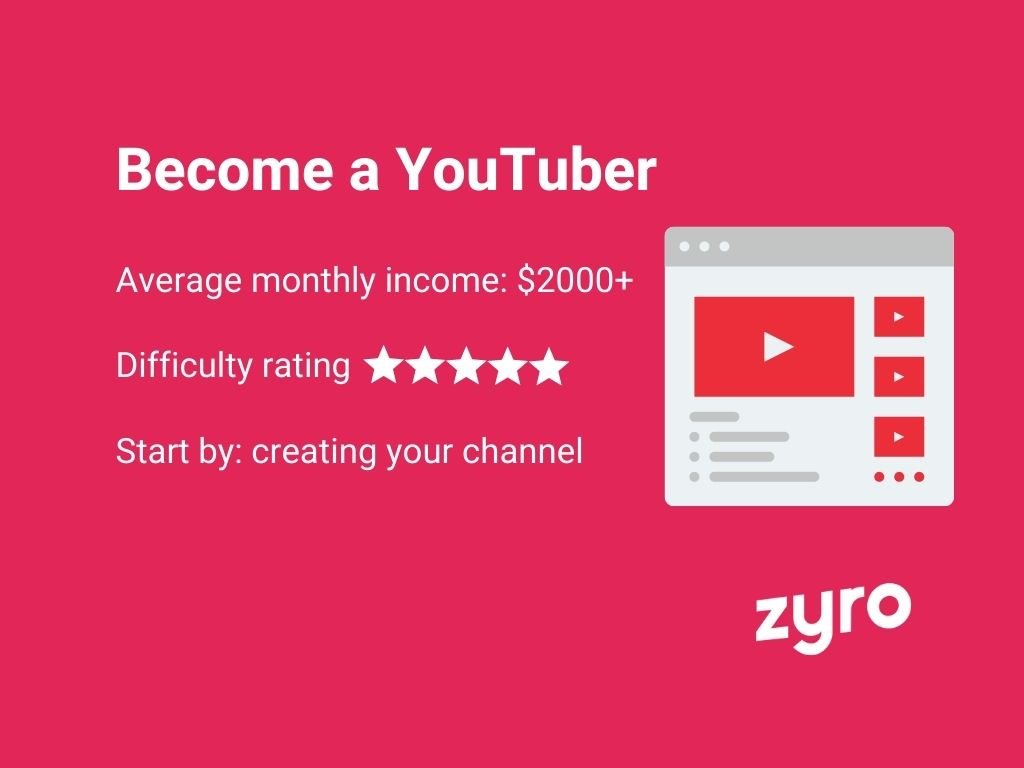 YouTuber infographic