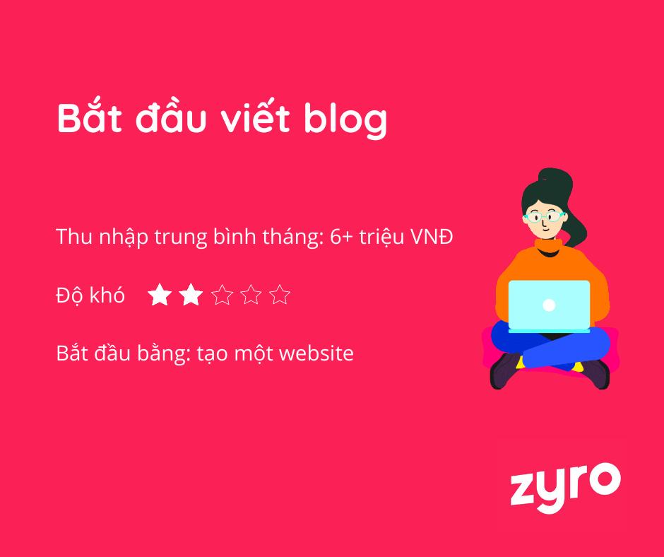 ý tưởng kinh doanh online bắt đầu viết blog