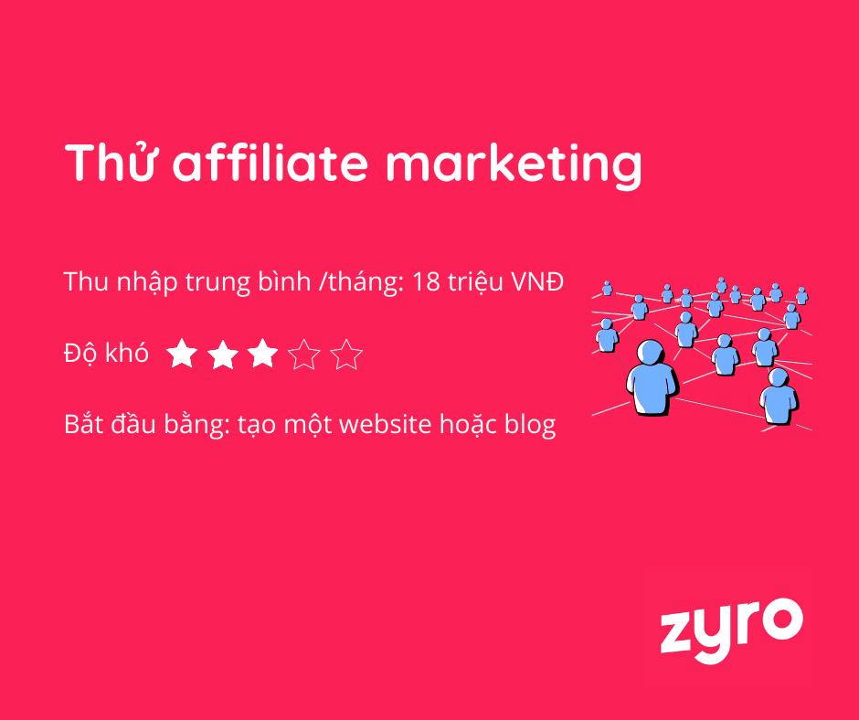 ý tưởng kinh doanh online affiliate
