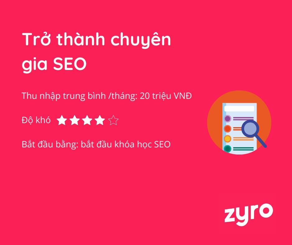 ý tưởng kinh doanh online SEO