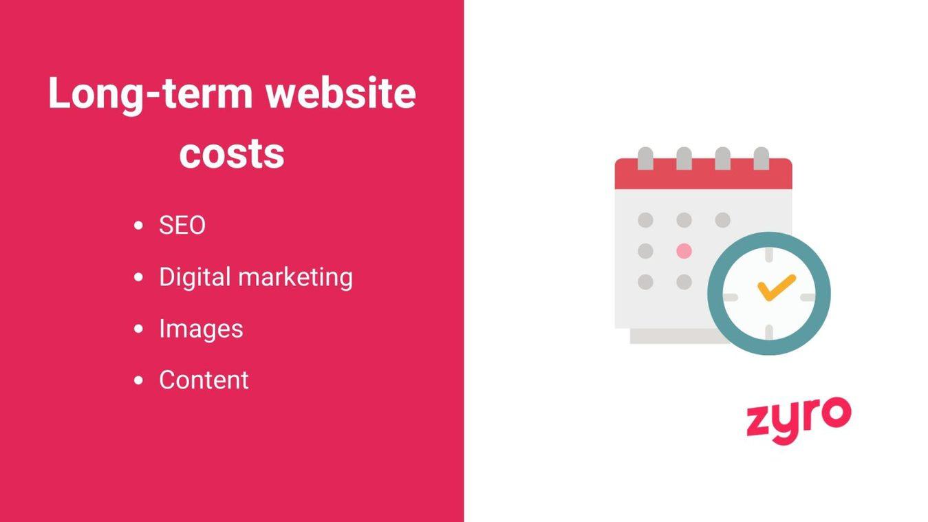 Lange termijn website kosten infographic