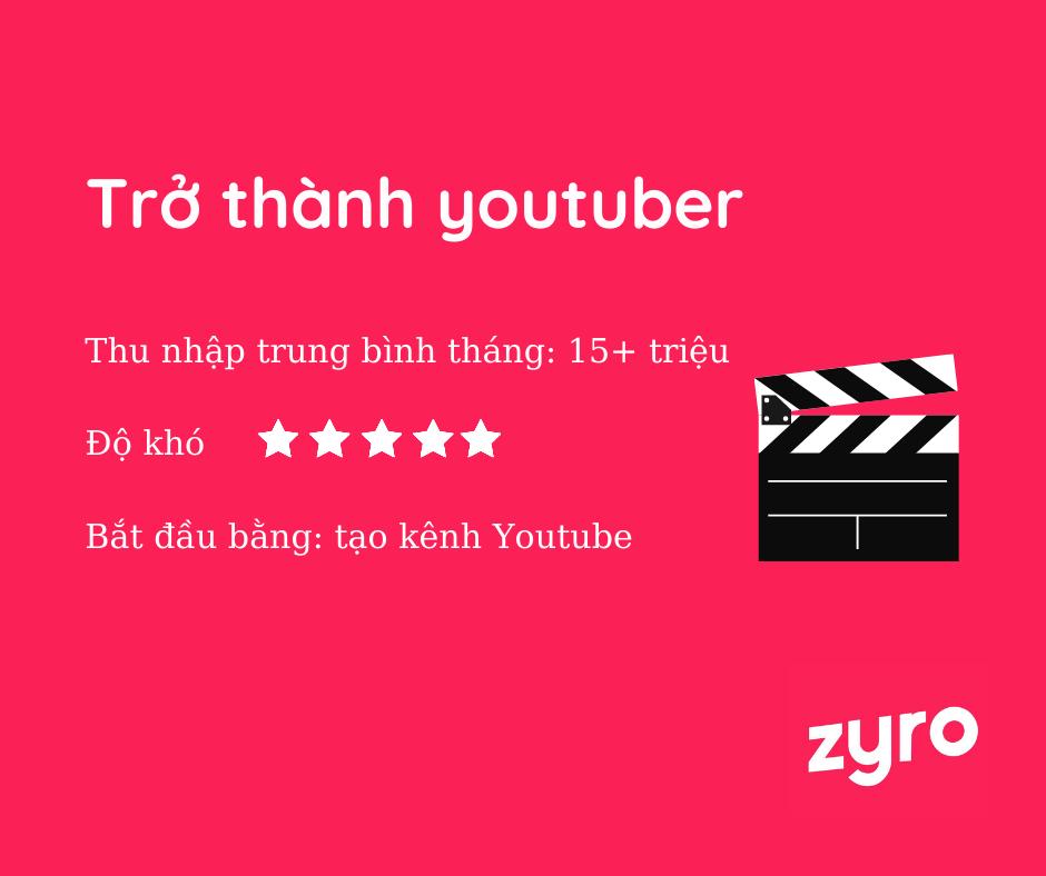 kinh doanh online tại nhà youtuber