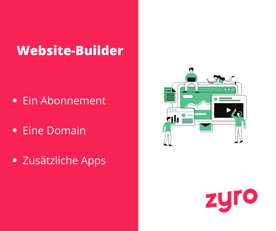 Website-Builder wichtige Elemente