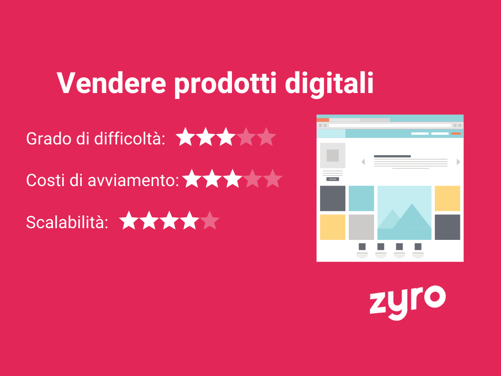 Vendere prodotti digitali