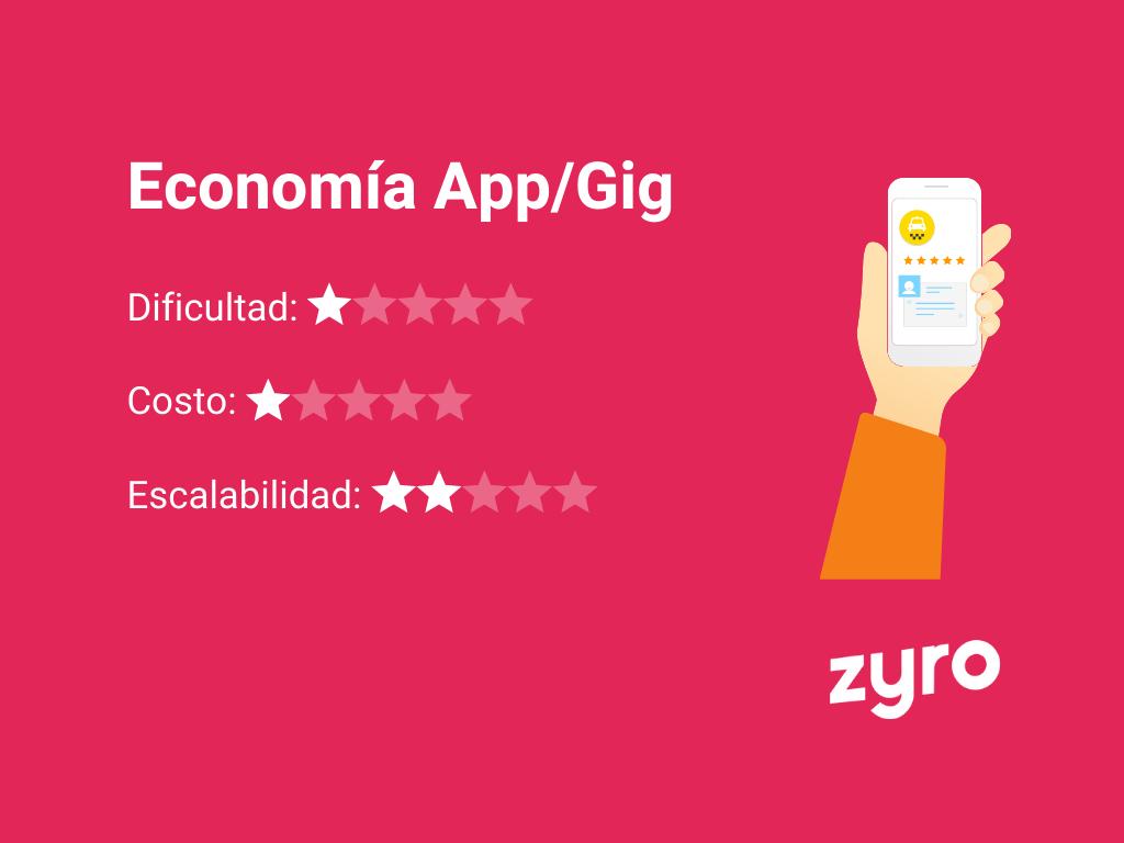 Economía App/Gig