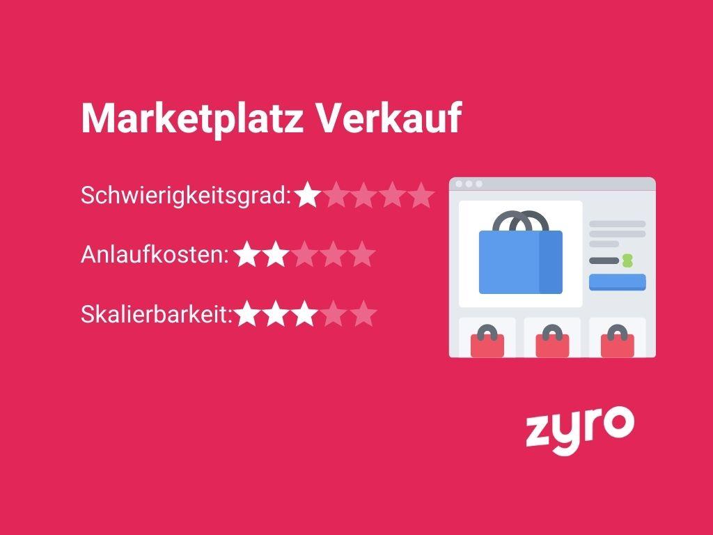 Marketplatz Verkauf Vorlage