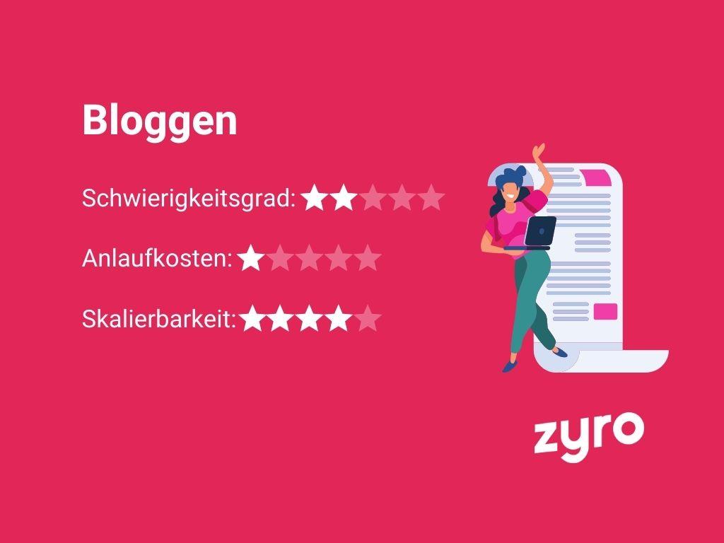 Bloggen Vorlage