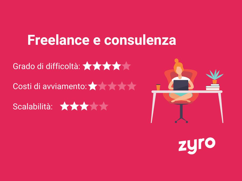 Freelance e consulenza