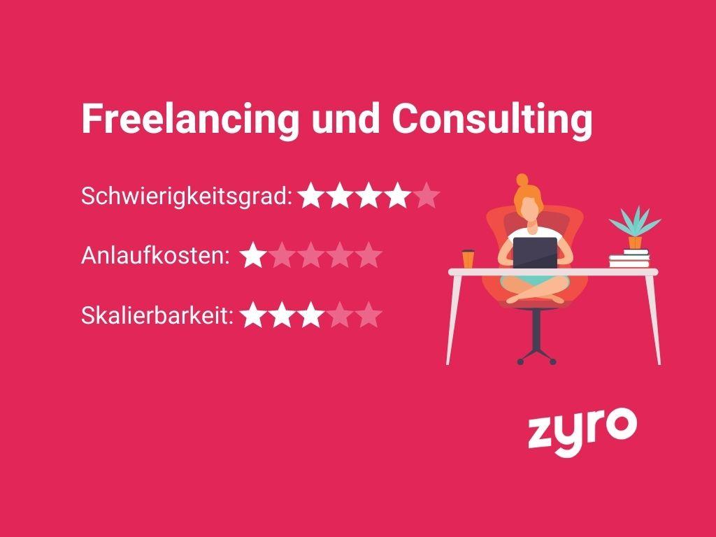 Freelancing und Consulting Vorlage