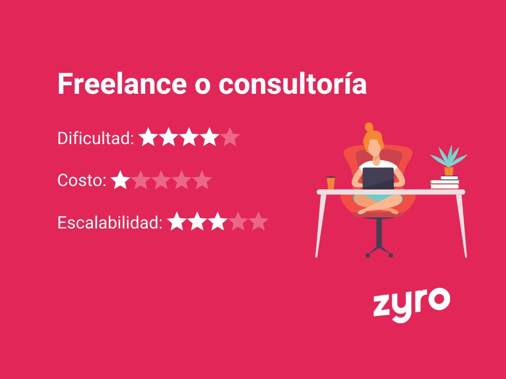 freelance o consultoría