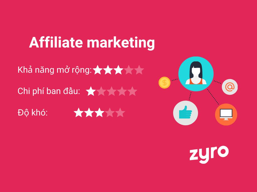 kiếm tiền online với affiliate marketing