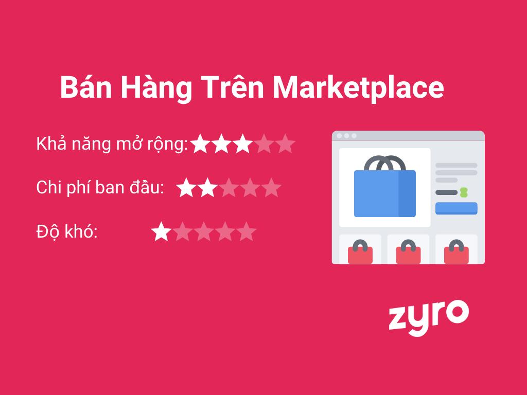 kiếm tiền online bán hàng trên sàn thương mại điện tử